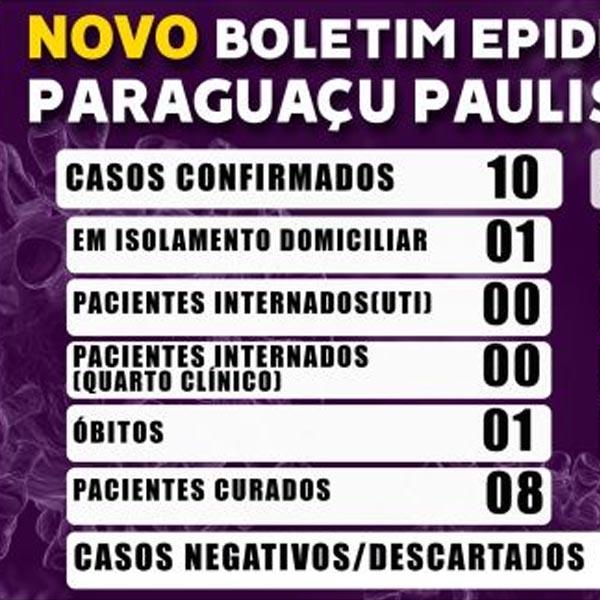 Paraguaçu Paulista tem 10 casos positivos de covid-19; 8 estão curados