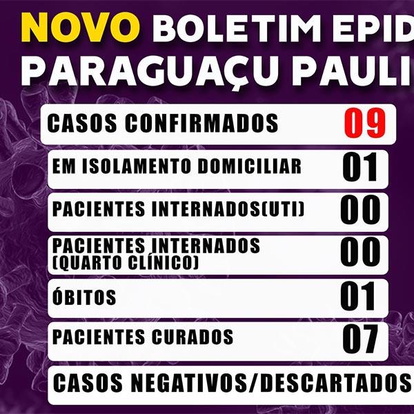 Neste sábado, dos 9 casos confirmados de Covid-19 em Paraguaçu, 7 estão curados