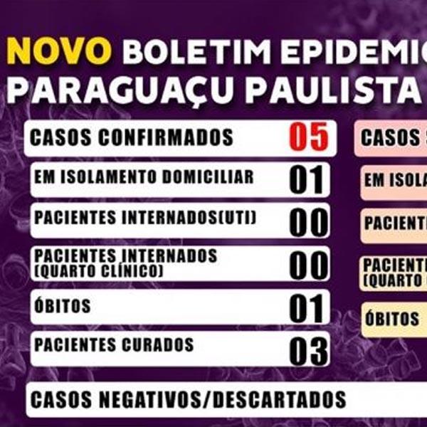 Paraguaçu tem primeira morte por Covid-19; vítima estava na UTI há 10 dias