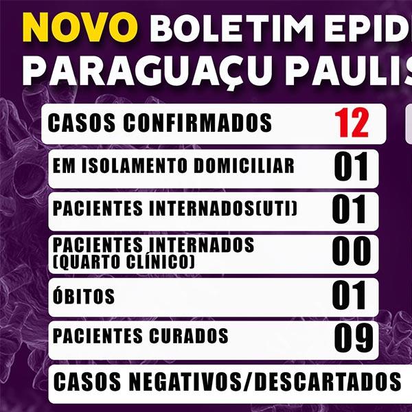 Paraguaçu tem 12 casos confirmados e 41 aguardando resultado de Covid-19