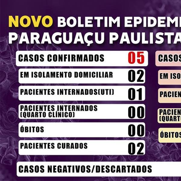 Paraguaçu tem mais 2 casos confirmados de Covid-19