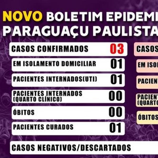 Boletim informa que Paraguaçu Paulista permanece com três casos positivos de Covid-19