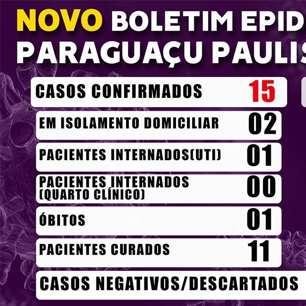 De 15 pacientes confirmados com Covid-19 em Paraguaçu Paulista, 11 estão curados