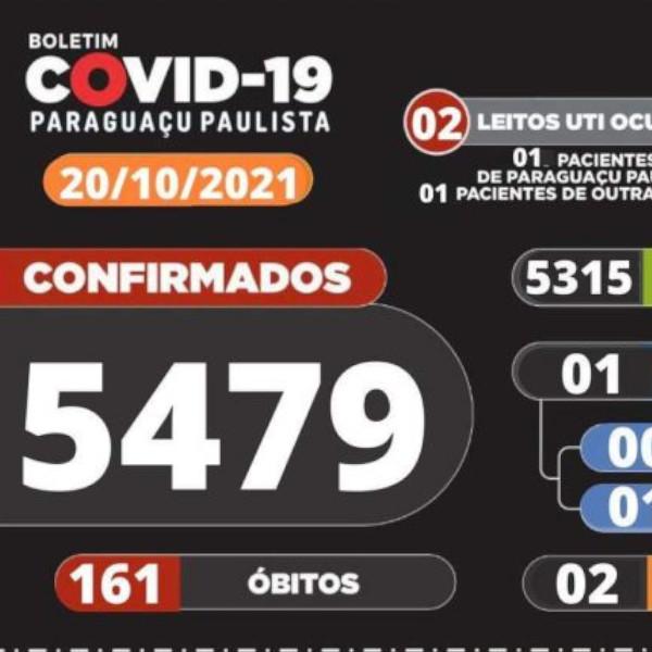 Boletim Covid passará a ser semanal em Paraguaçu